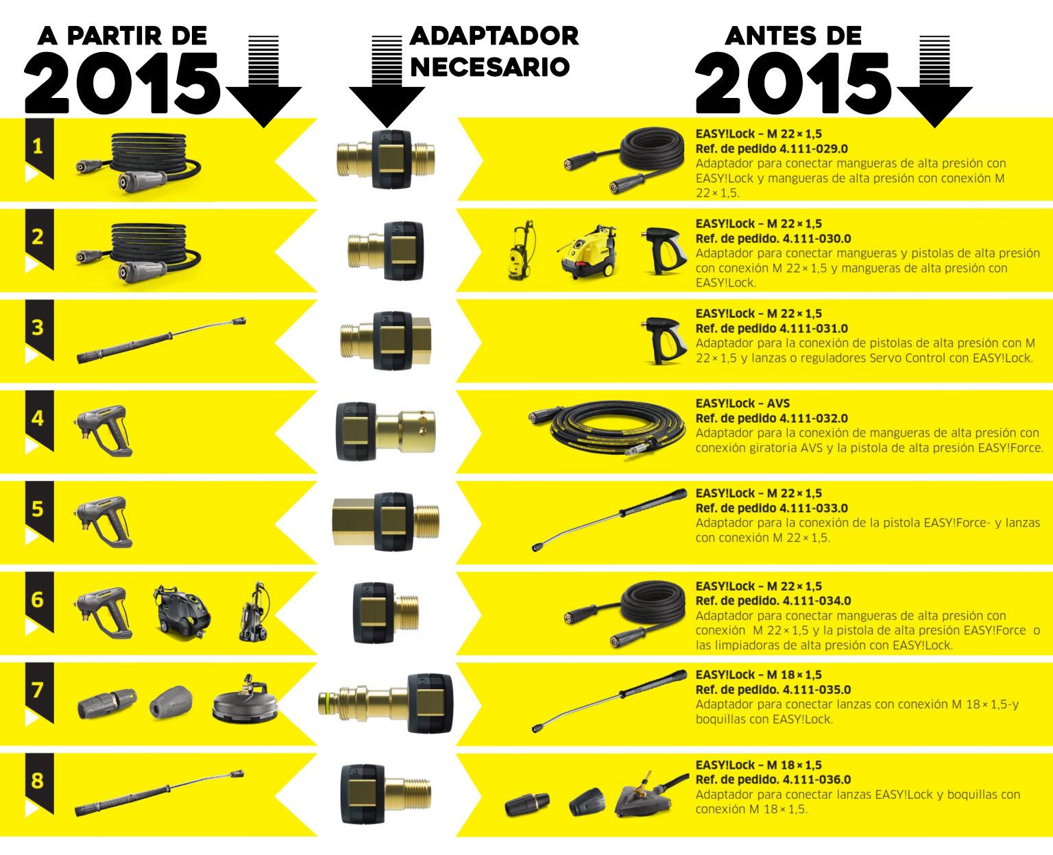 adaptadores karcher 2015 - Adaptadores Karcher para limpiadoras de alta presión profesionales