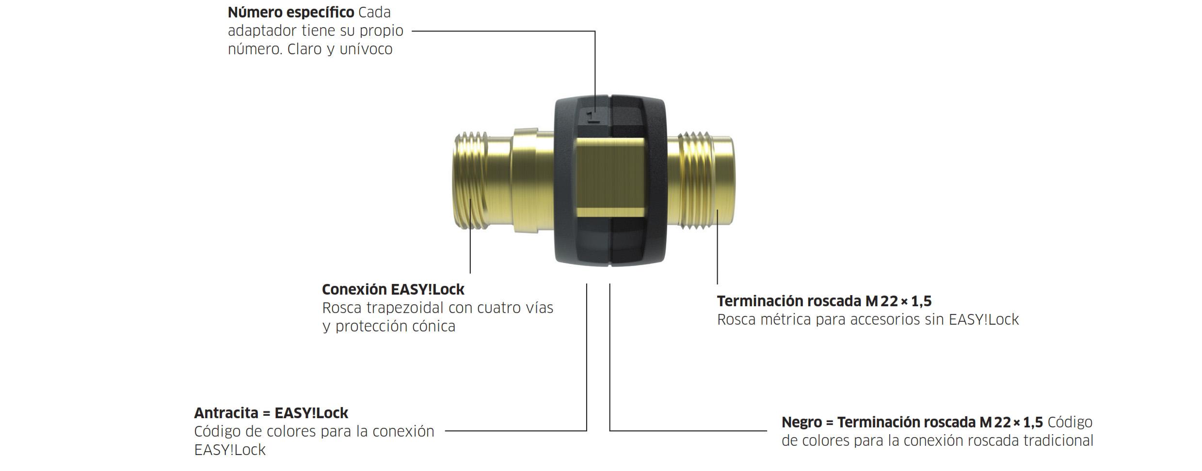 como funcionan los adaptadores easy lock de karcher - Adaptadores Karcher para limpiadoras de alta presión profesionales