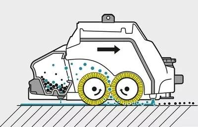 desinfeccion de virus y bacterias del suelo con karcher - LIMPIEZA DE SUELOS: LIMPIEZA Y DESINFECCIÓN MECÁNICA CON FREGADORAS DE SUELOS
